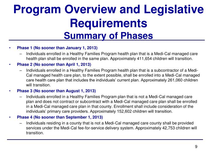 Program Overview and Legislative Requirements