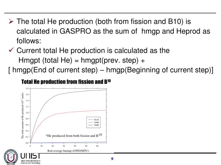 The total He production (both from fission and B10) is calculated in GASPRO as the sum of