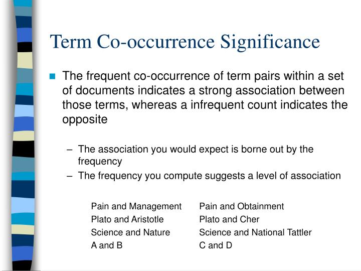 Term Co-occurrence Significance
