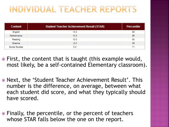 INDIVIDUAL TEACHER REPORTS
