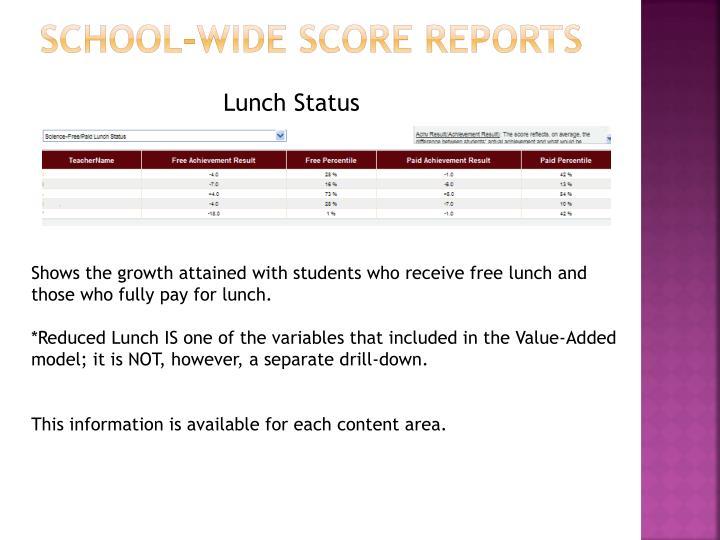School-wide score REPORTS
