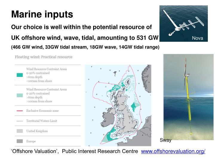Marine inputs