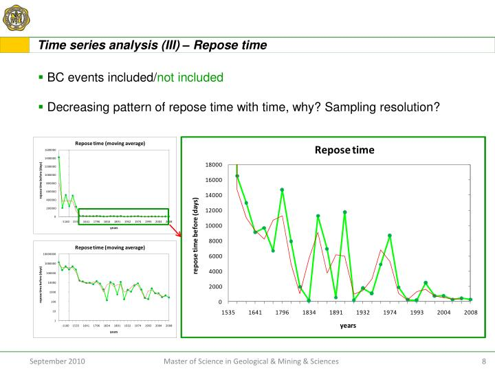 Time series analysis (III) – Repose time