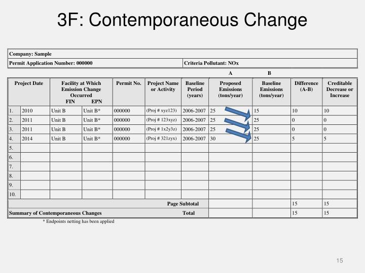 3F: Contemporaneous Change