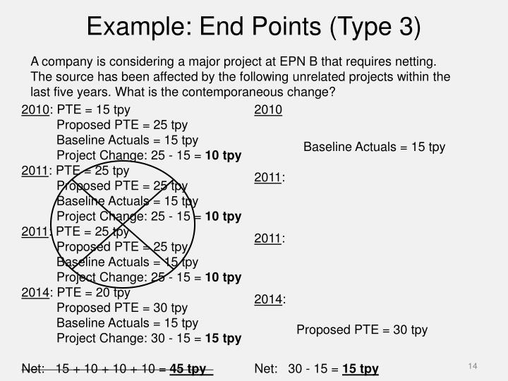 Example: End Points (Type 3)