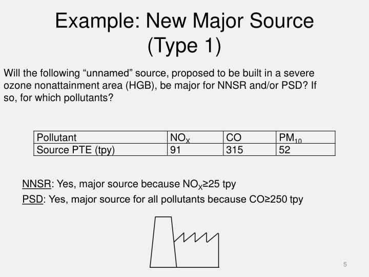 Example: New Major Source