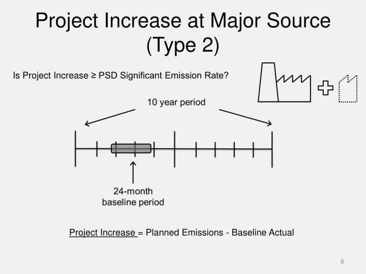 Project Increase at Major Source (Type 2)