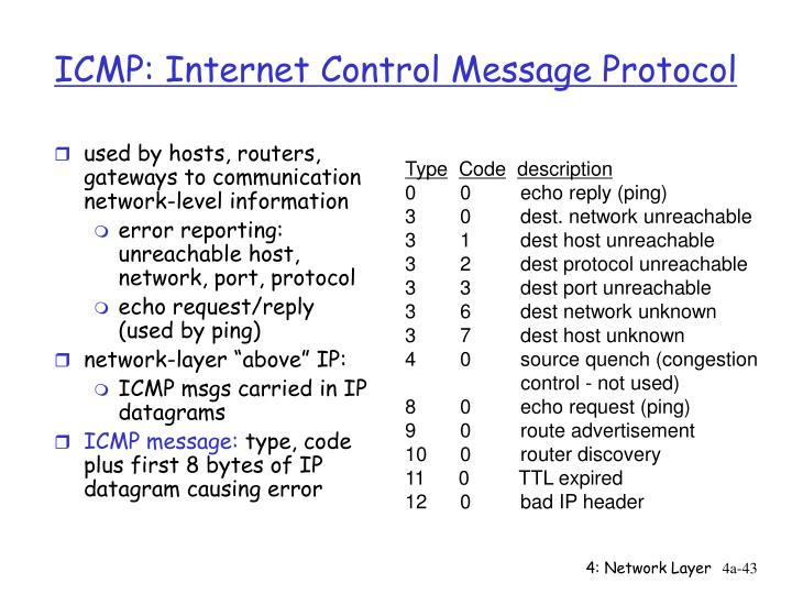 used by hosts, routers, gateways to communication network-level information