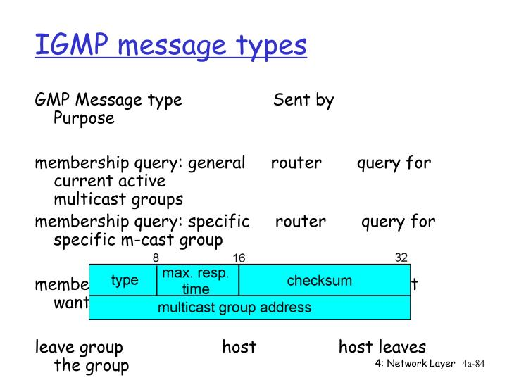 IGMP message types