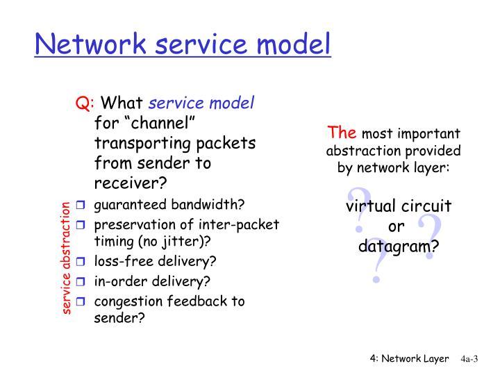 Network service model