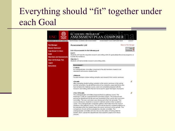 "Everything should ""fit"" together under each Goal"