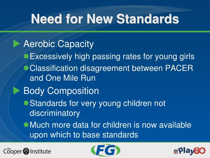Need for new standards