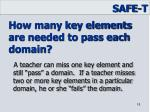 how many key elements are needed to pass each domain1