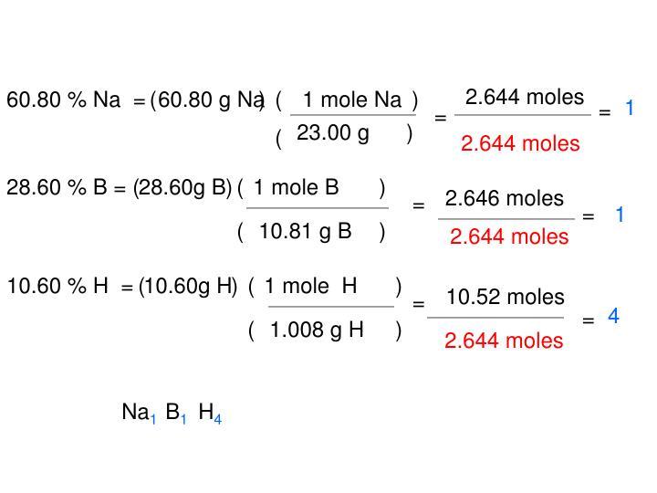 2.644 moles
