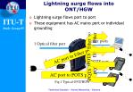 lightning surge flows into ont hgw