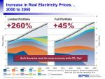 increase in real electricity prices 2000 to 2050