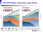 the full portfolio lower co 2 lower prices