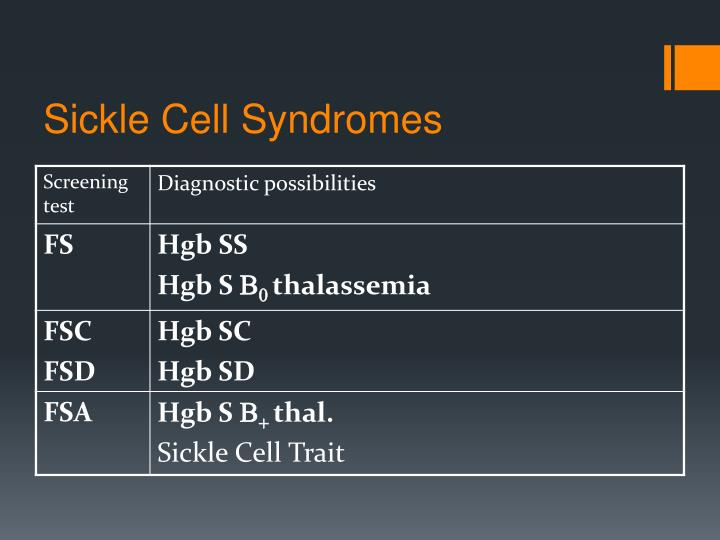 Sickle Cell Syndromes
