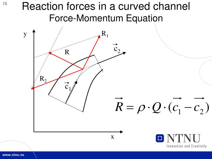 Reaction forces in a curved channel