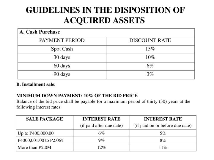 GUIDELINES IN THE DISPOSITION OF ACQUIRED ASSETS