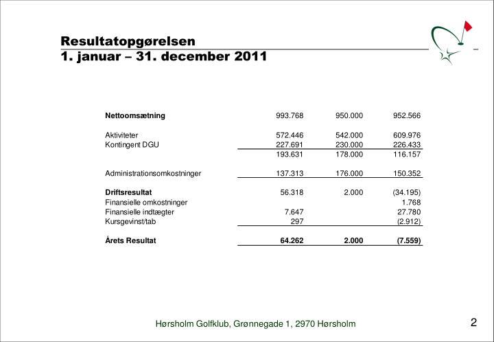 Resultatopg relsen 1 januar 31 december 2011