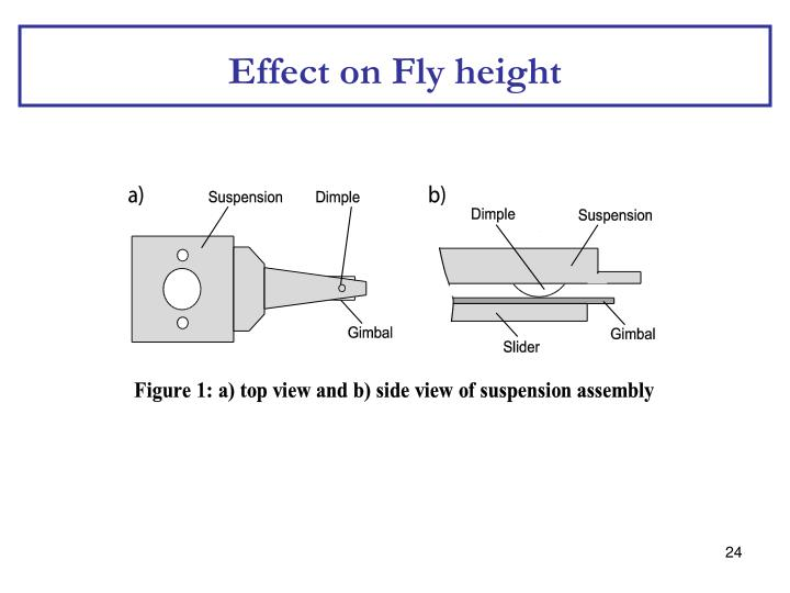 Effect on Fly height