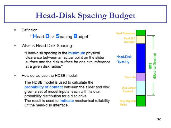 Head-Disk Spacing Budget
