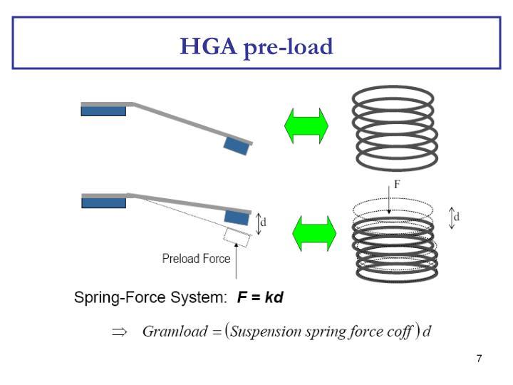 HGA pre-load