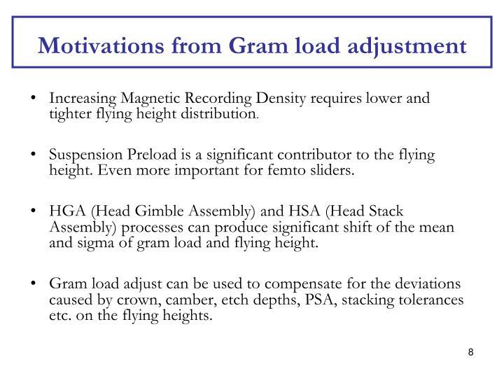 Motivations from Gram load adjustment
