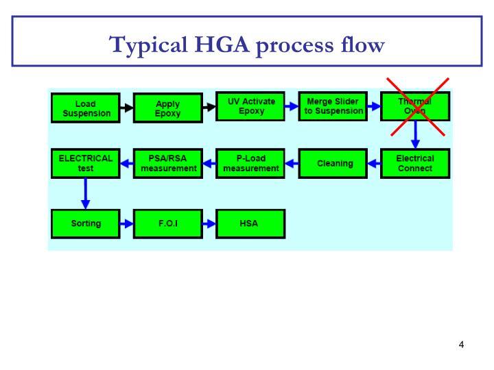 Typical HGA process flow