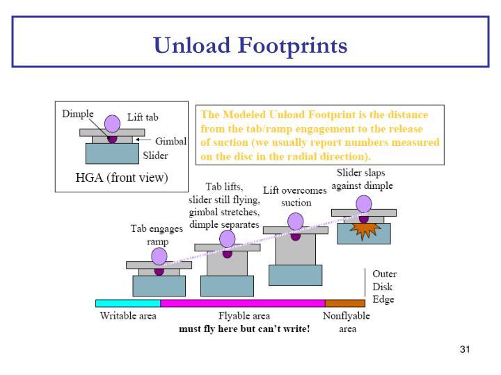 Unload Footprints
