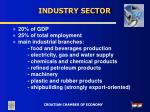 industry sector