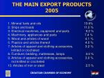 the main export products 2005