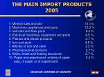 the main import products 2005