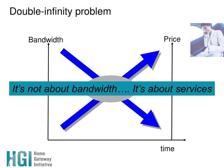 Double-infinity problem