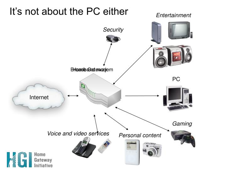 It's not about the PC either