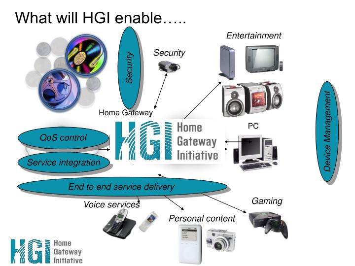 What will HGI enable…..