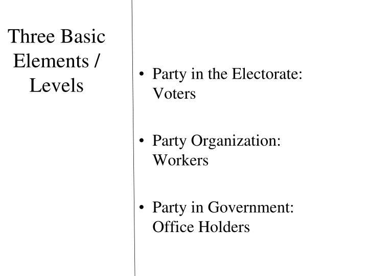 Three Basic Elements /