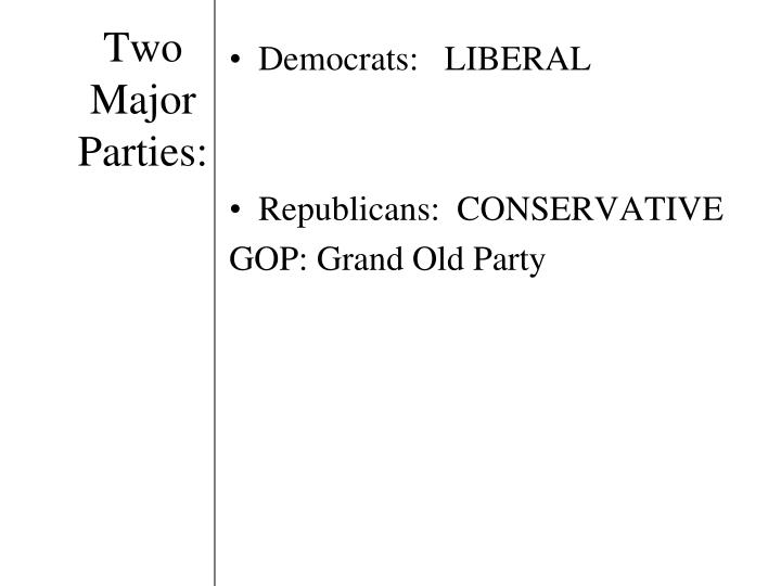 Two Major Parties: