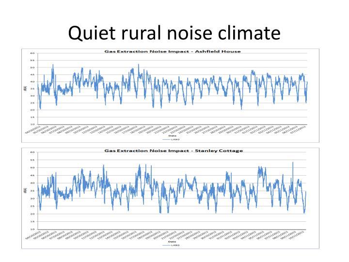Quiet rural noise climate