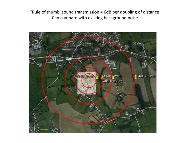 'Rule of thumb' sound transmission = 6dB per doubling of distance