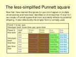 the less simplified punnett square