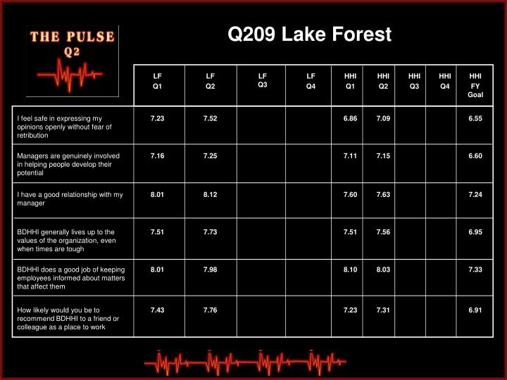 Q209 Lake Forest