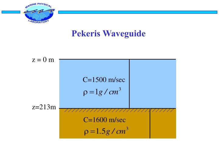 Pekeris Waveguide
