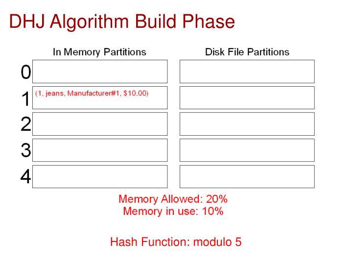 DHJ Algorithm Build Phase