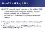 scharp s ae log crfs