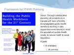 framework for phhr planning