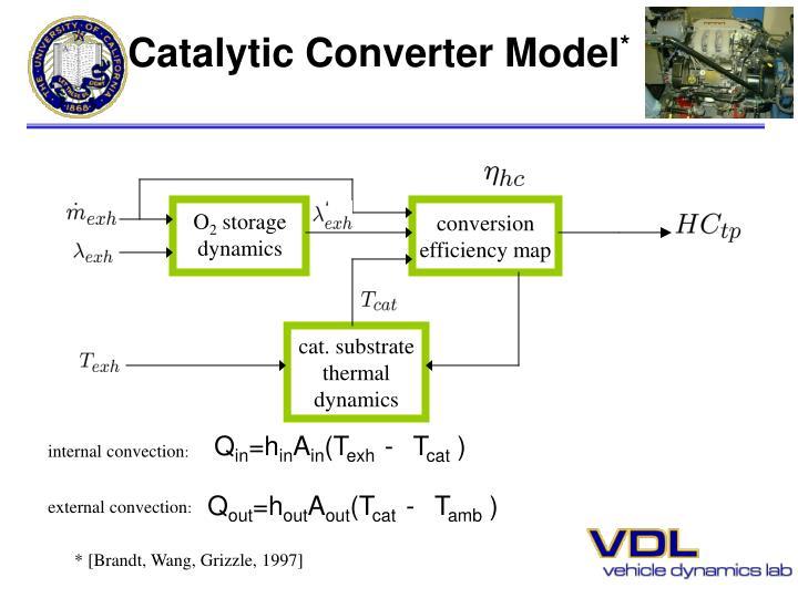 Catalytic Converter Model