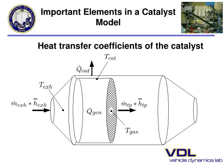 Important Elements in a Catalyst Model