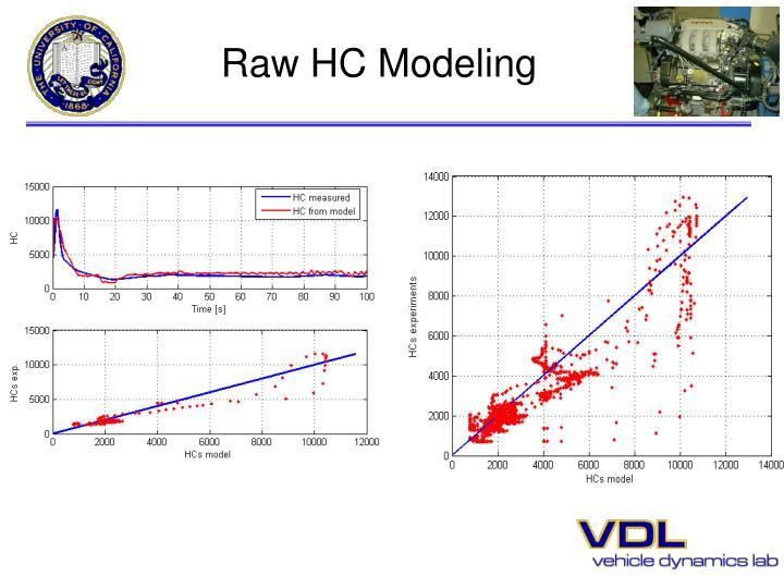Raw HC Modeling
